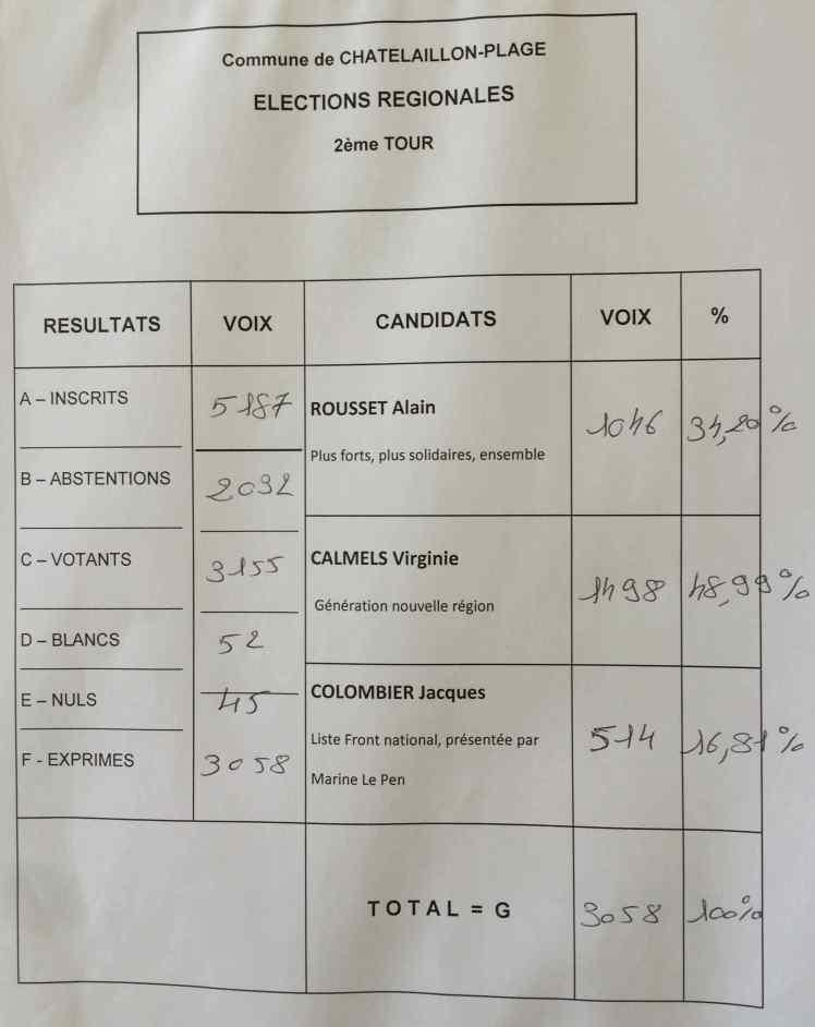 élections rég 2ème tour