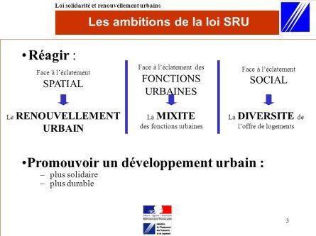 Les+ambitions+de+la+loi+SRU